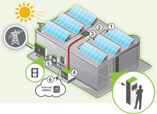 solar-power-diagram